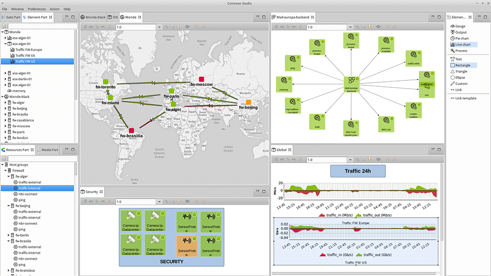 40 Free Open Source network monitoring tools – Page 2