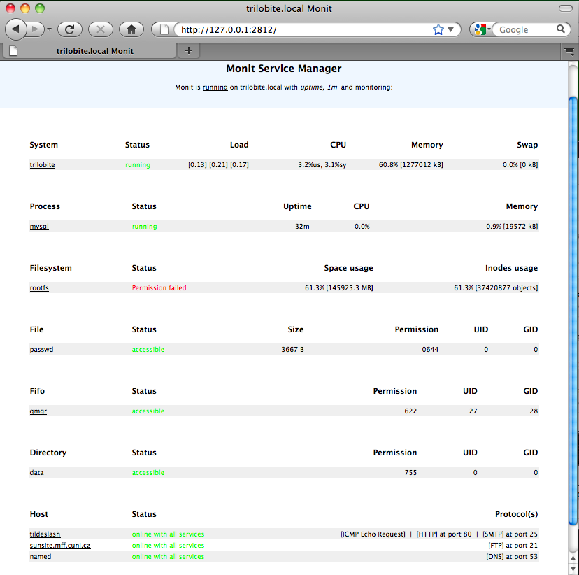 40 Free Open Source network monitoring tools – Page 5 – Woktron Web