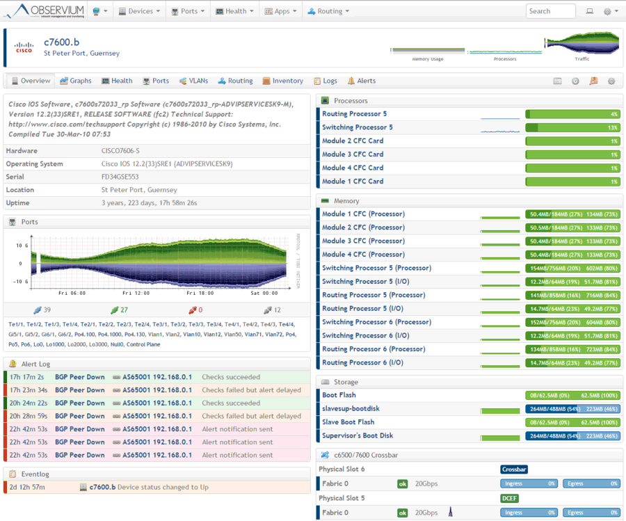 40 Free Open Source network monitoring tools – Page 7