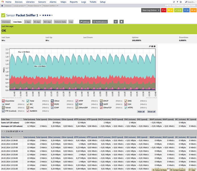 40 Free Open Source network monitoring tools – Page 8